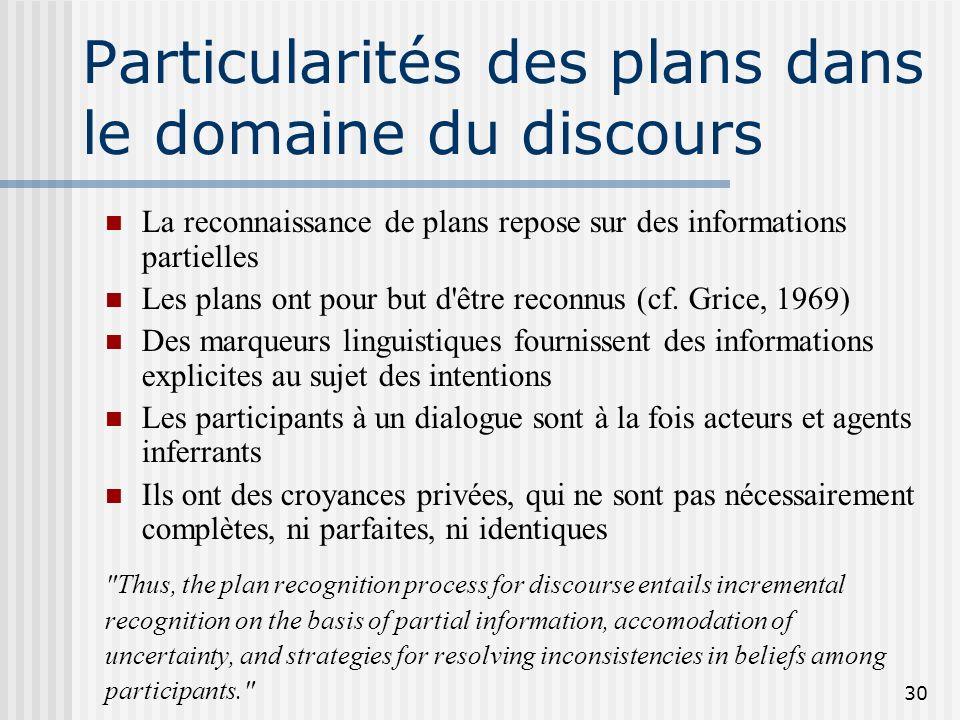 29 Le modèle des Plans Partagés : «Shared Plans» ensemble de croyances et d'intentions nécessaires à la collaboration (Pollack 1986) au départ : un pl