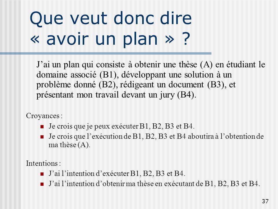 36 Les plans individuels (suite) Importance du rôle des intentions et croyances Croyances au sujet des relations entre actions Croyances au sujet de l