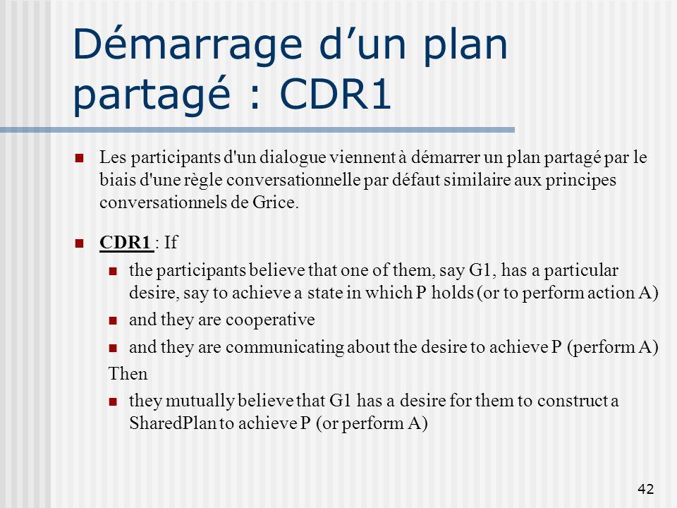 41 Les Plans Partagés : utilisation Croyances mutuelles :