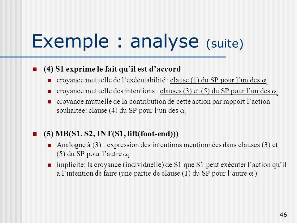 45 Exemple : analyse Hypothèse: une analyse comme celle de Perrault's, utilisant des règles par défaut pour déterminer les conséquences immédiates de