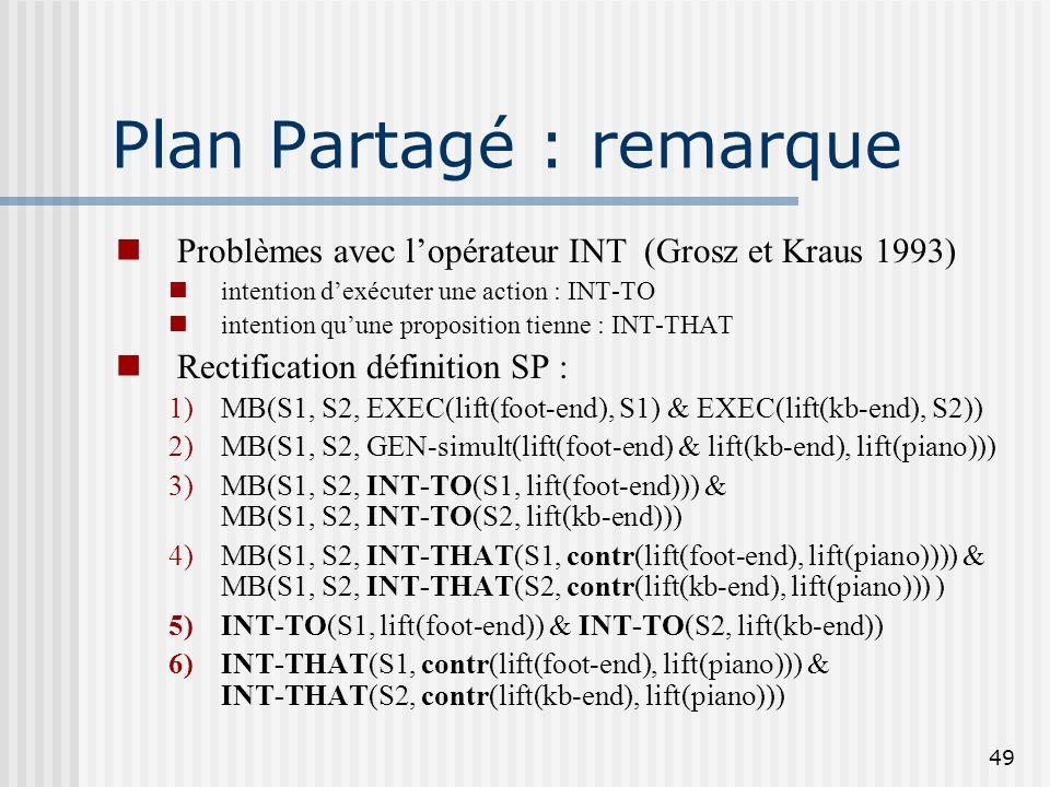 48 Exemple : analyse (suite) SharedPlan(S1, S2, lift(piano)) 1)MB(S1, S2, EXEC(lift(foot-end), S1) & EXEC(lift(kb-end), S2)) 2)MB(S1, S2, GEN-simult(l