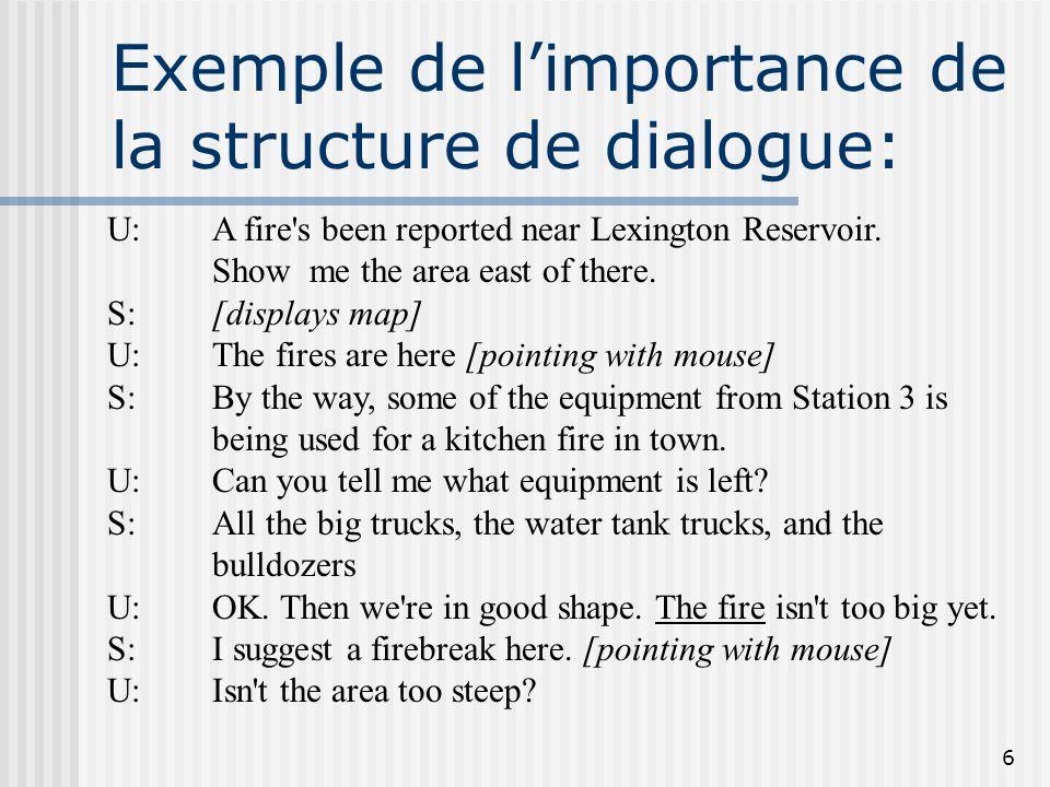 5 Autres exemples Contexte du réceptionniste : A:Connaissez vous le numéro de téléphone de Mr. Dupont? B:Non, mais son email est dupont@paris.frdupont