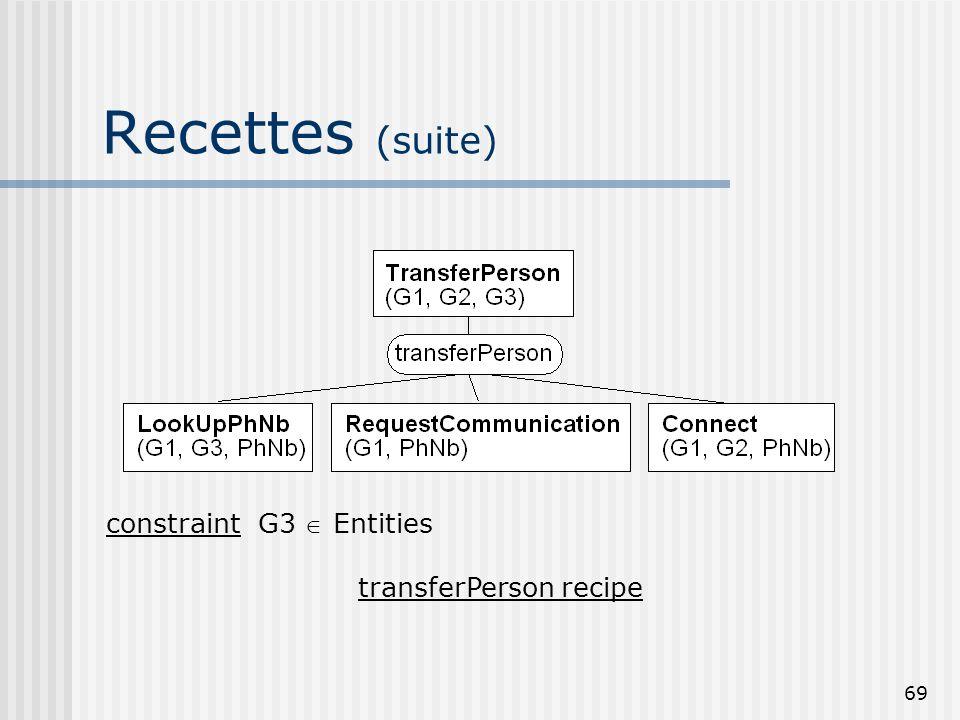 68 Recettes (suite) establishCommByIntermediary recipe