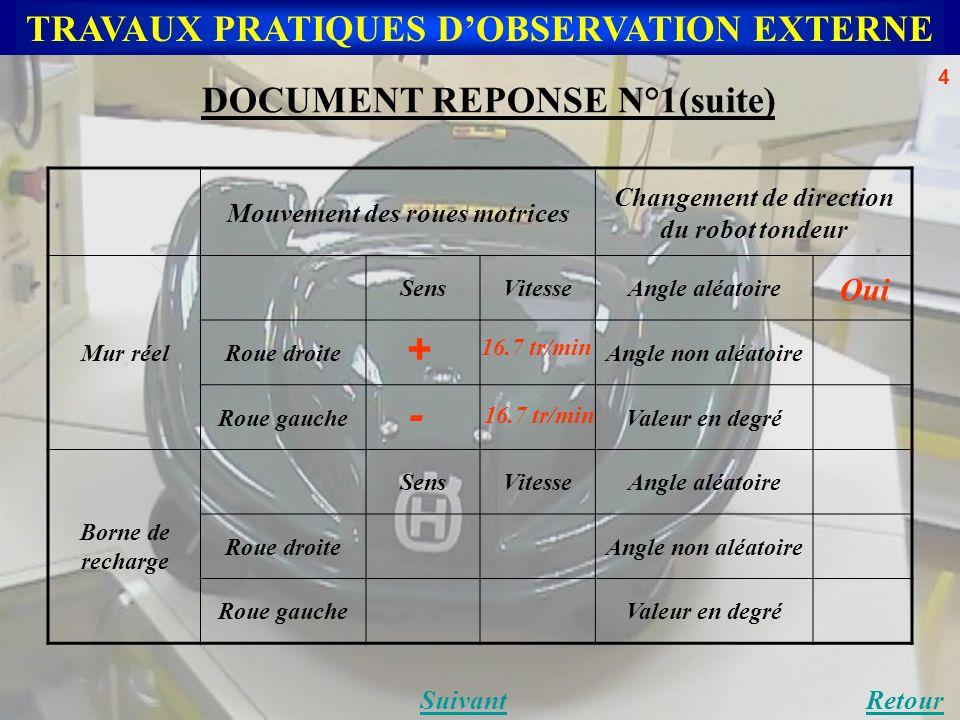 DOCUMENT REPONSE N°1(suite) Mouvement des roues motrices Changement de direction du robot tondeur Mur réel SensVitesseAngle aléatoire Roue droiteAngle non aléatoire Roue gaucheValeur en degré Borne de recharge SensVitesseAngle aléatoire Roue droiteAngle non aléatoire Roue gaucheValeur en degré TRAVAUX PRATIQUES DOBSERVATION EXTERNE SuivantRetour Oui + 16.7 tr/min - 4