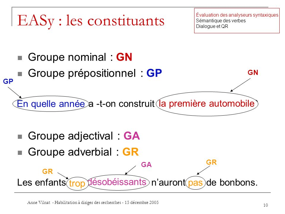 Anne Vilnat - Habilitation à diriger des recherches - 15 décembre 2005 10 EASy : les constituants Groupe nominal : GN Groupe prépositionnel : GP En qu