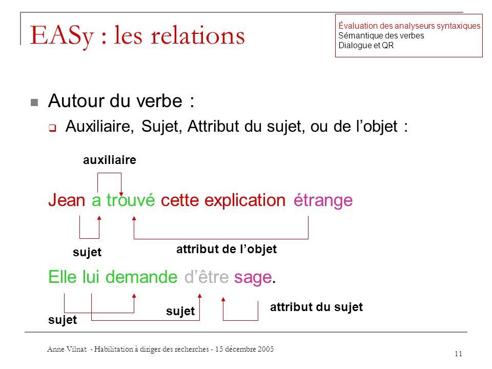 Anne Vilnat - Habilitation à diriger des recherches - 15 décembre 2005 11 EASy : les relations Autour du verbe : Auxiliaire, Sujet, Attribut du sujet,