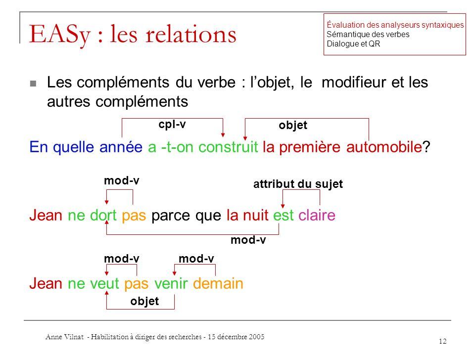 Anne Vilnat - Habilitation à diriger des recherches - 15 décembre 2005 12 EASy : les relations Les compléments du verbe : lobjet, le modifieur et les