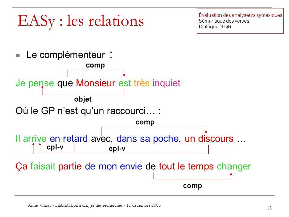 Anne Vilnat - Habilitation à diriger des recherches - 15 décembre 2005 13 EASy : les relations Le complémenteur : Je pense que Monsieur est très inqui