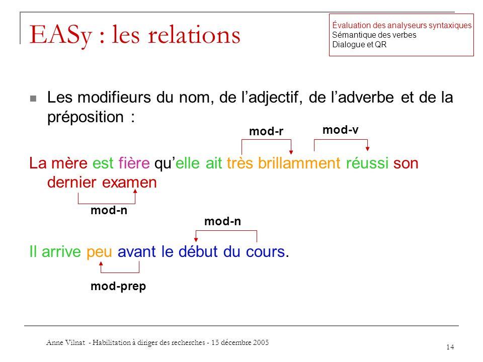 Anne Vilnat - Habilitation à diriger des recherches - 15 décembre 2005 14 EASy : les relations Les modifieurs du nom, de ladjectif, de ladverbe et de