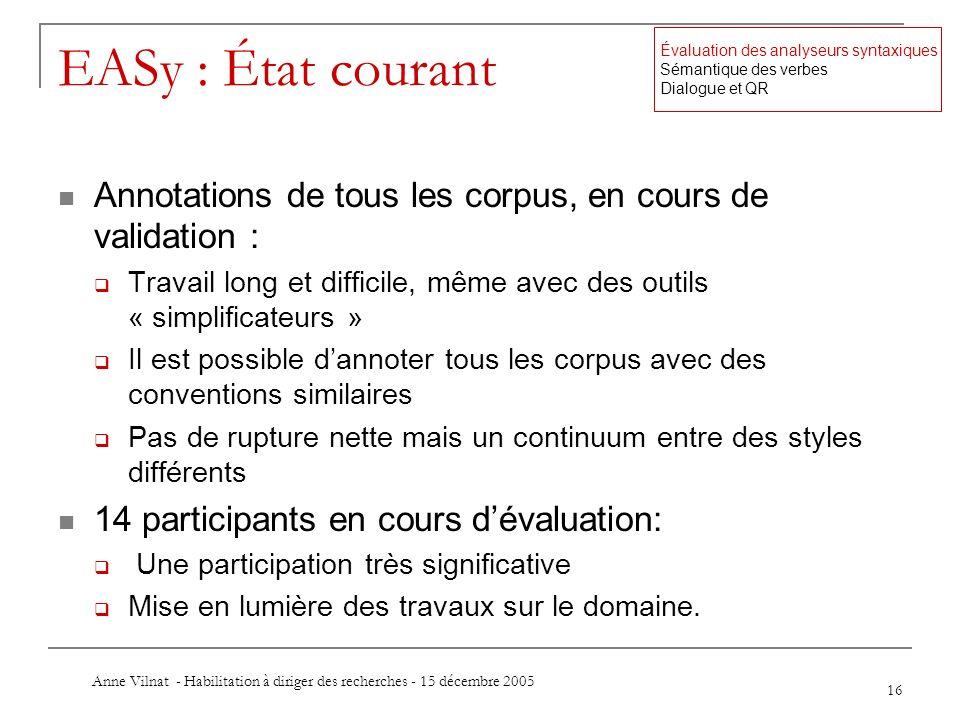 Anne Vilnat - Habilitation à diriger des recherches - 15 décembre 2005 16 EASy : État courant Annotations de tous les corpus, en cours de validation :