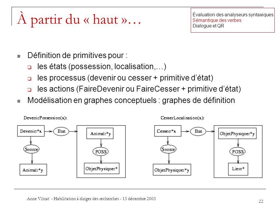 Anne Vilnat - Habilitation à diriger des recherches - 15 décembre 2005 22 À partir du « haut »… Définition de primitives pour : les états (possession,