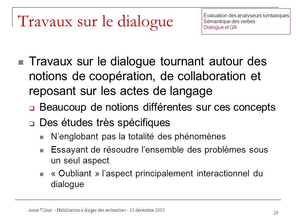 Anne Vilnat - Habilitation à diriger des recherches - 15 décembre 2005 29 Travaux sur le dialogue Travaux sur le dialogue tournant autour des notions