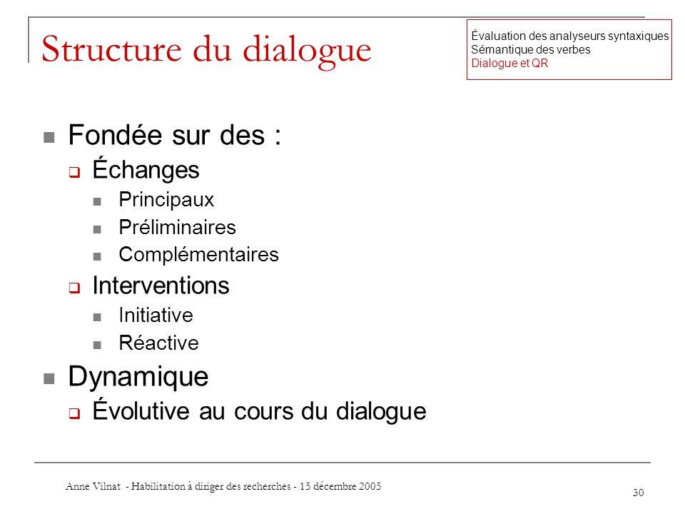 Anne Vilnat - Habilitation à diriger des recherches - 15 décembre 2005 30 Structure du dialogue Fondée sur des : Échanges Principaux Préliminaires Com