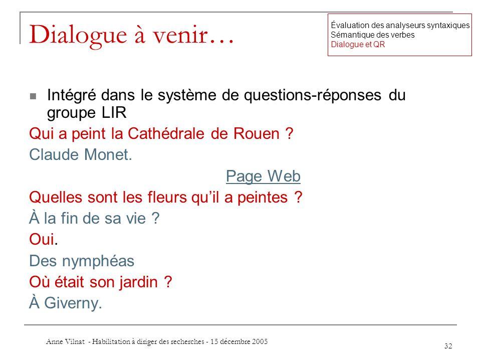 Anne Vilnat - Habilitation à diriger des recherches - 15 décembre 2005 32 Dialogue à venir… Intégré dans le système de questions-réponses du groupe LI