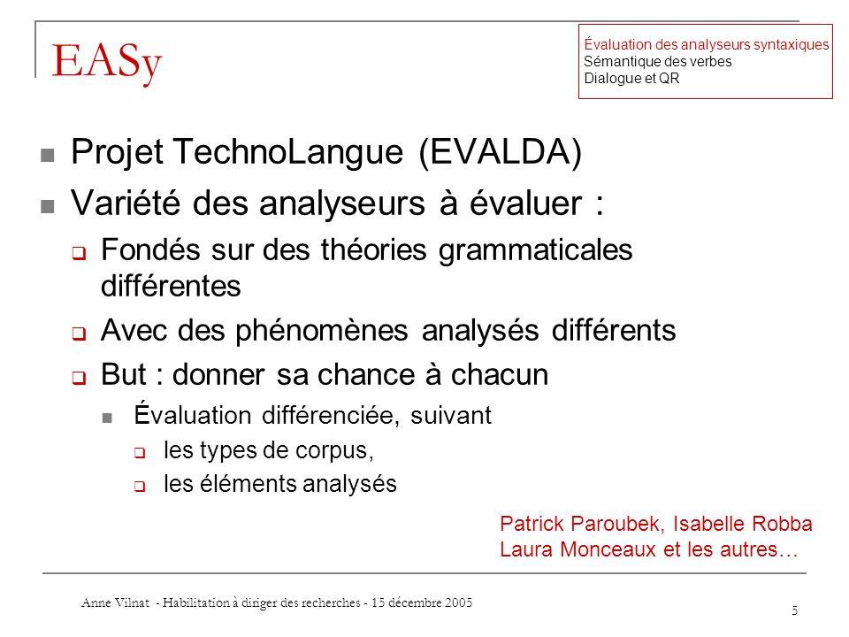 Anne Vilnat - Habilitation à diriger des recherches - 15 décembre 2005 5 EASy Projet TechnoLangue (EVALDA) Variété des analyseurs à évaluer : Fondés s