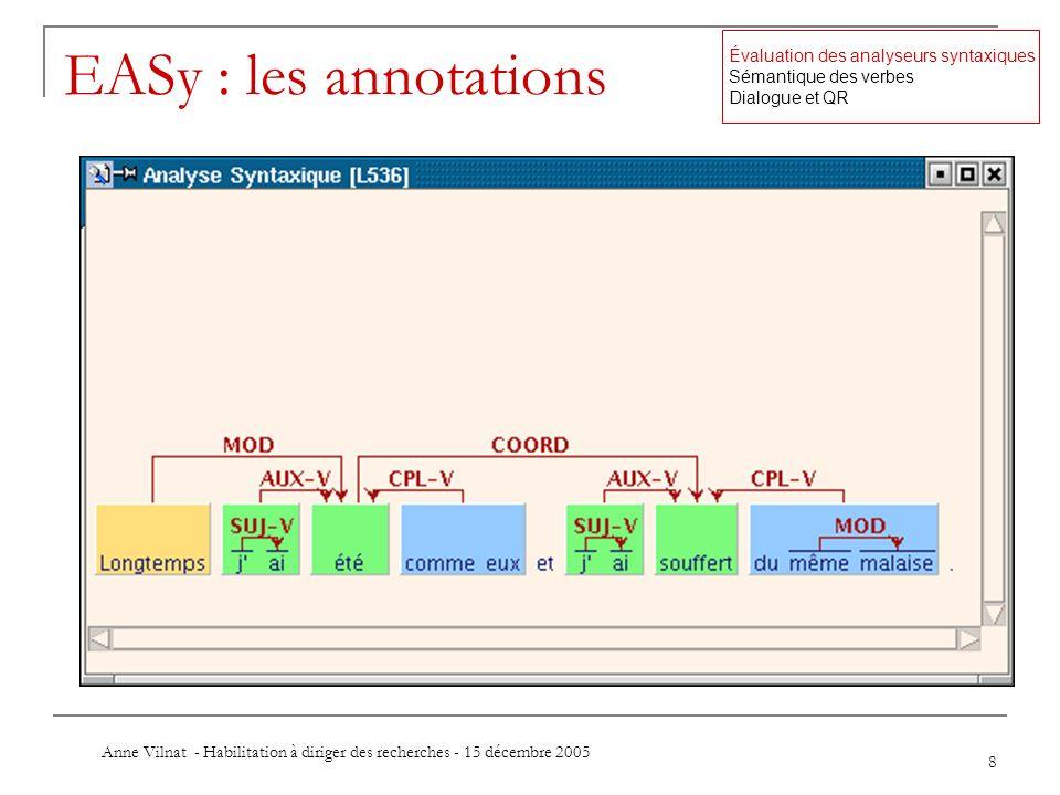Anne Vilnat - Habilitation à diriger des recherches - 15 décembre 2005 8 EASy : les annotations Évaluation des analyseurs syntaxiques Sémantique des v