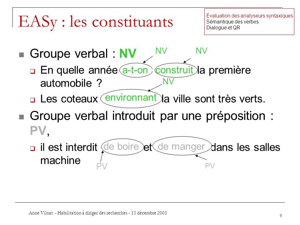 Anne Vilnat - Habilitation à diriger des recherches - 15 décembre 2005 9 EASy : les constituants Groupe verbal : NV En quelle année a-t-on construit l