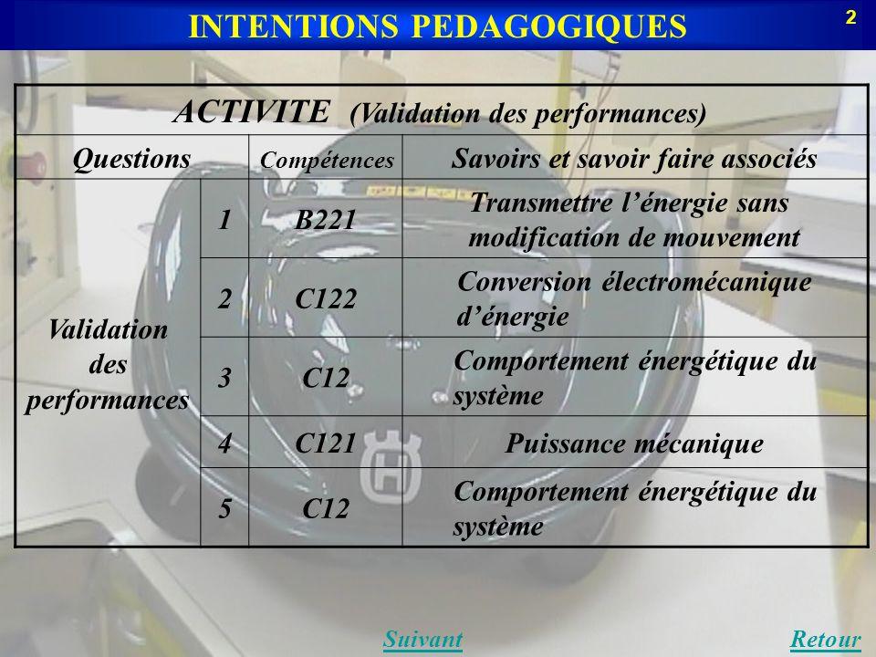 ACTIVITE (Validation des performances) Questions Compétences Savoirs et savoir faire associés Validation des performances 1B221 Transmettre lénergie s