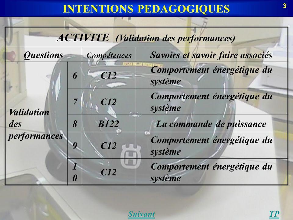 ACTIVITE (Validation des performances) Questions Compétences Savoirs et savoir faire associés Validation des performances 6C12 Comportement énergétiqu