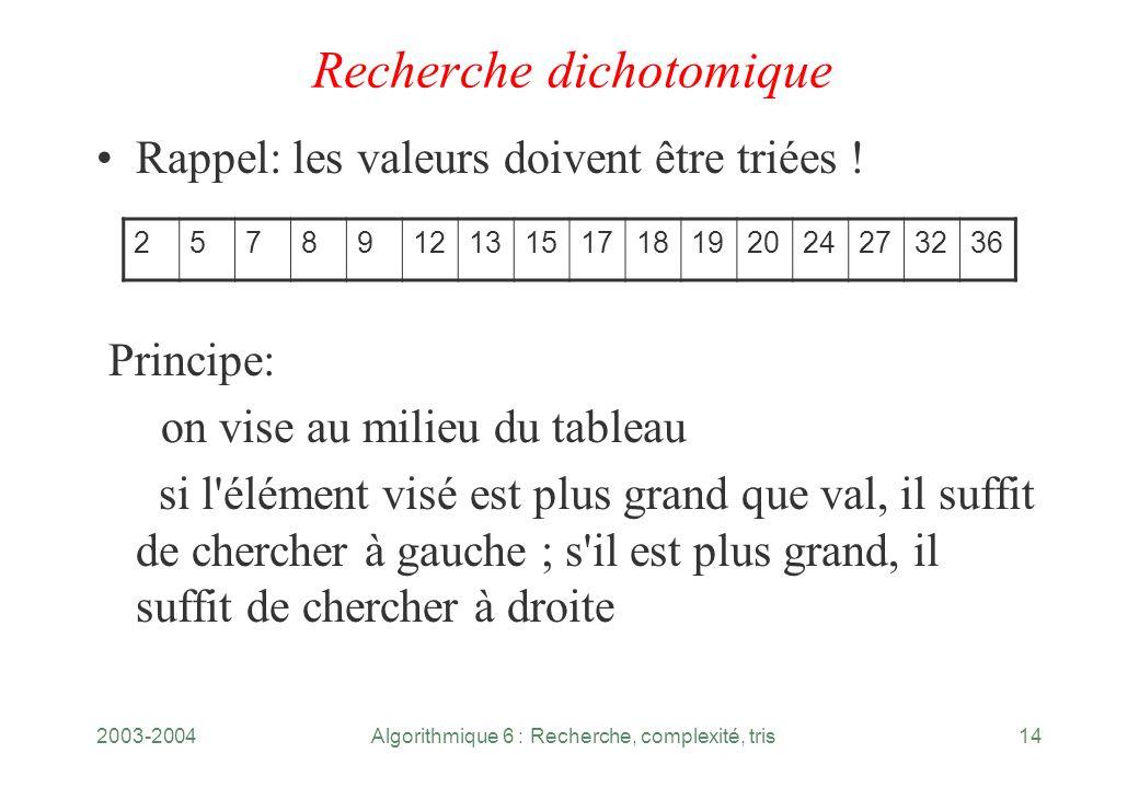 2003-2004Algorithmique 6 : Recherche, complexité, tris14 Recherche dichotomique Rappel: les valeurs doivent être triées ! Principe: on vise au milieu