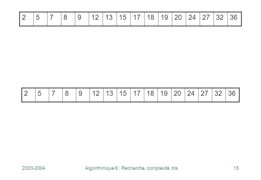 2003-2004Algorithmique 6 : Recherche, complexité, tris15 257891213151718192024273236 257891213151718192024273236