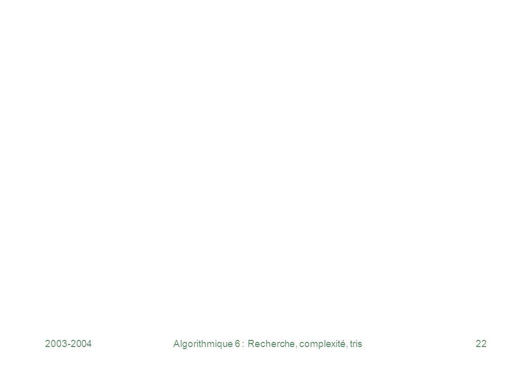 2003-2004Algorithmique 6 : Recherche, complexité, tris22