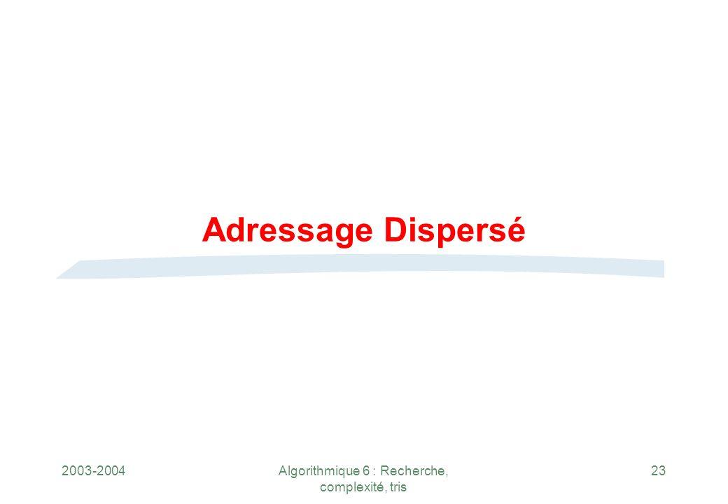2003-2004Algorithmique 6 : Recherche, complexité, tris 23 Adressage Dispersé