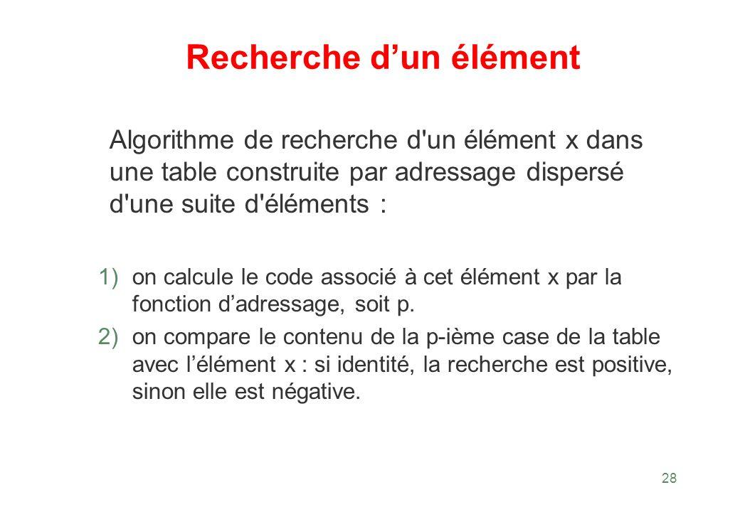 28 Recherche dun élément Algorithme de recherche d'un élément x dans une table construite par adressage dispersé d'une suite d'éléments : 1) on calcul