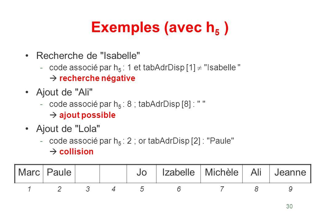 30 Exemples (avec h 5 ) Recherche de