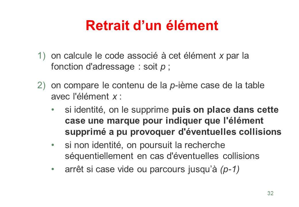 32 Retrait dun élément 1) on calcule le code associé à cet élément x par la fonction d'adressage : soit p ; 2) on compare le contenu de la p-ième case