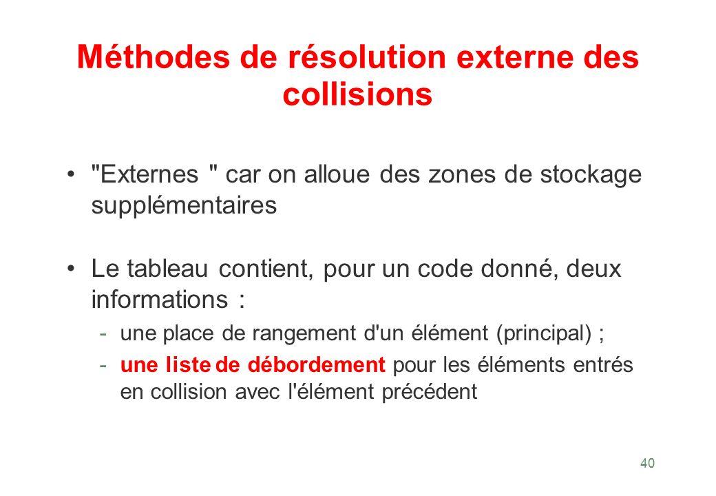 40 Méthodes de résolution externe des collisions