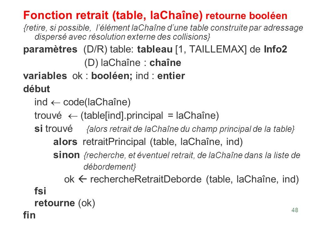 48 Fonction retrait (table, laChaîne) retourne booléen {retire, si possible, lélément laChaîne dune table construite par adressage dispersé avec résol
