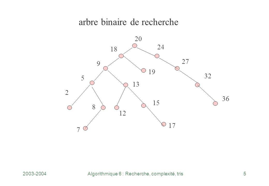 2003-2004Algorithmique 6 : Recherche, complexité, tris5 32 18 9 5 2 24 27 20 36 19 13 8 12 15 17 7 arbre binaire de recherche