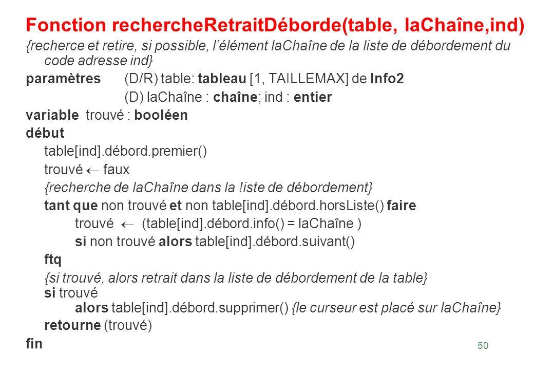 50 Fonction rechercheRetraitDéborde(table, laChaîne,ind) {recherce et retire, si possible, lélément laChaîne de la liste de débordement du code adress