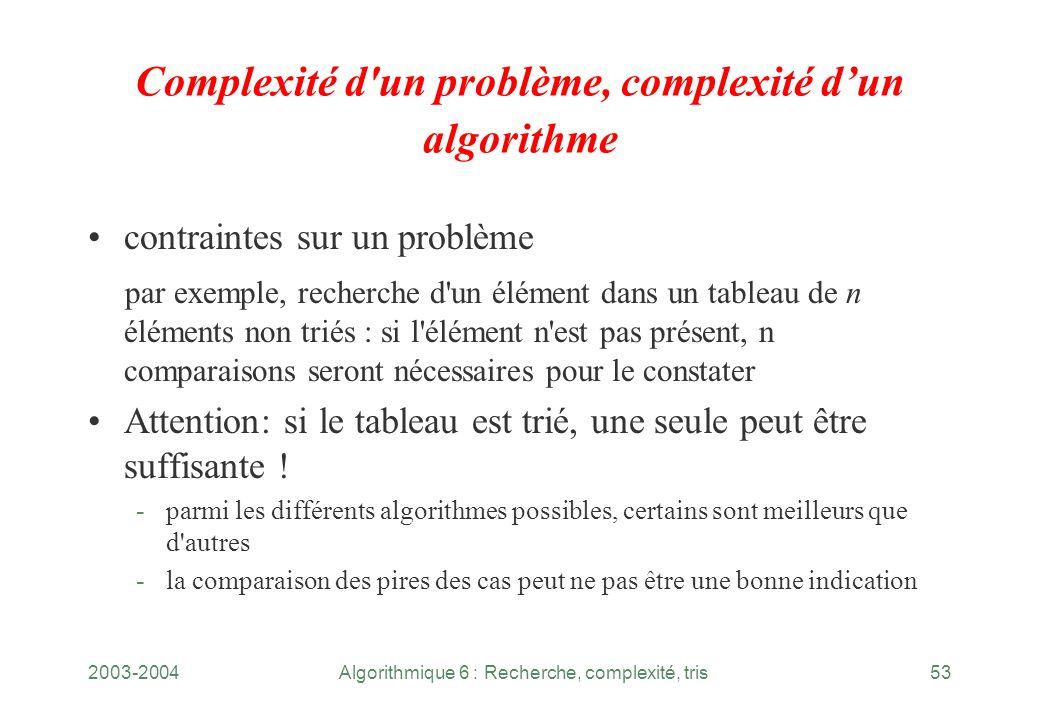 2003-2004Algorithmique 6 : Recherche, complexité, tris53 Complexité d'un problème, complexité dun algorithme contraintes sur un problème par exemple,
