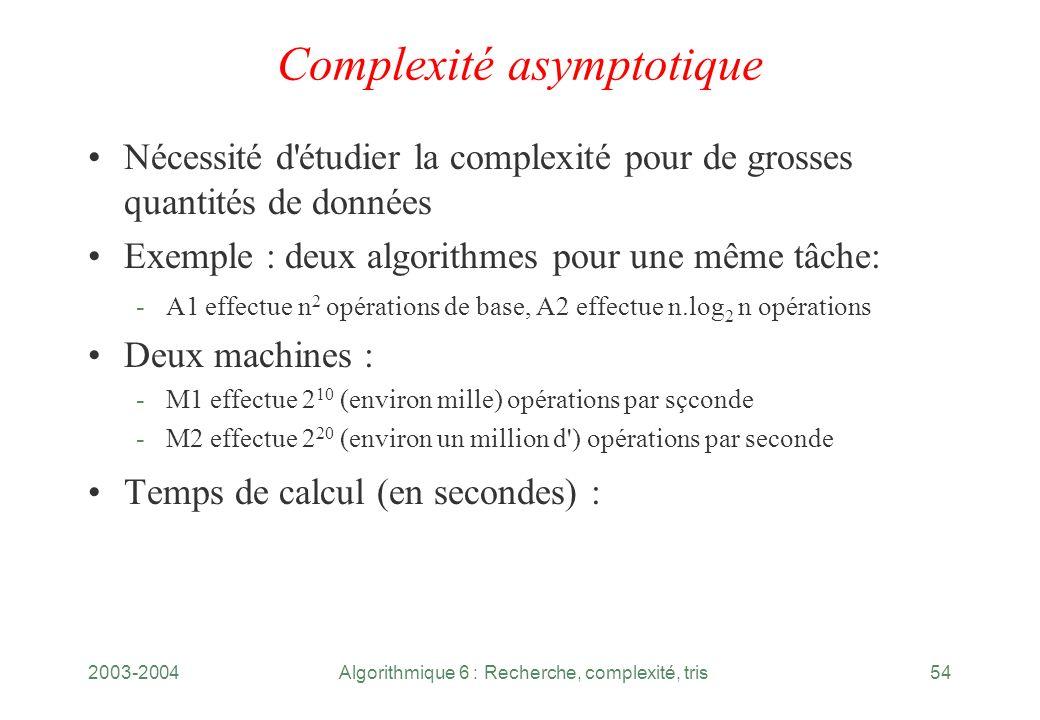 2003-2004Algorithmique 6 : Recherche, complexité, tris54 Complexité asymptotique Nécessité d'étudier la complexité pour de grosses quantités de donnée