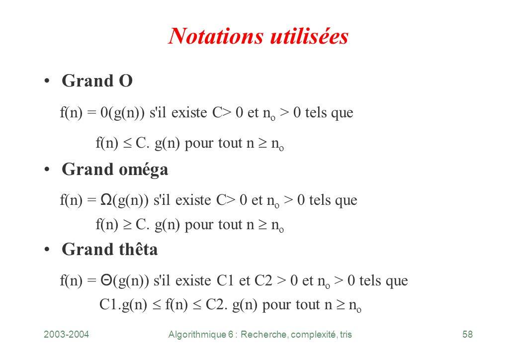 2003-2004Algorithmique 6 : Recherche, complexité, tris58 Notations utilisées Grand O f(n) = 0(g(n)) s'il existe C> 0 et n o > 0 tels que f(n) C. g(n)