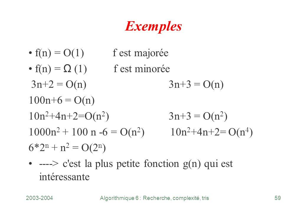 2003-2004Algorithmique 6 : Recherche, complexité, tris59 Exemples f(n) = O(1) f est majorée f(n) = Ω (1)f est minorée 3n+2 = O(n) 3n+3 = O(n) 100n+6 =