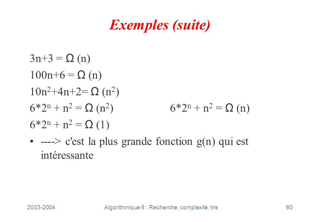 2003-2004Algorithmique 6 : Recherche, complexité, tris60 Exemples (suite) 3n+3 = Ω (n) 100n+6 = Ω (n) 10n 2 +4n+2= Ω (n 2 ) 6*2 n + n 2 = Ω (n 2 ) 6*2