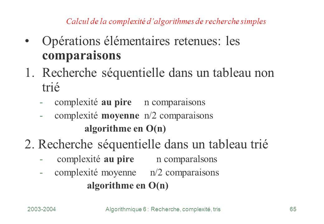 2003-2004Algorithmique 6 : Recherche, complexité, tris65 Calcul de la complexité dalgorithmes de recherche simples Opérations élémentaires retenues: l