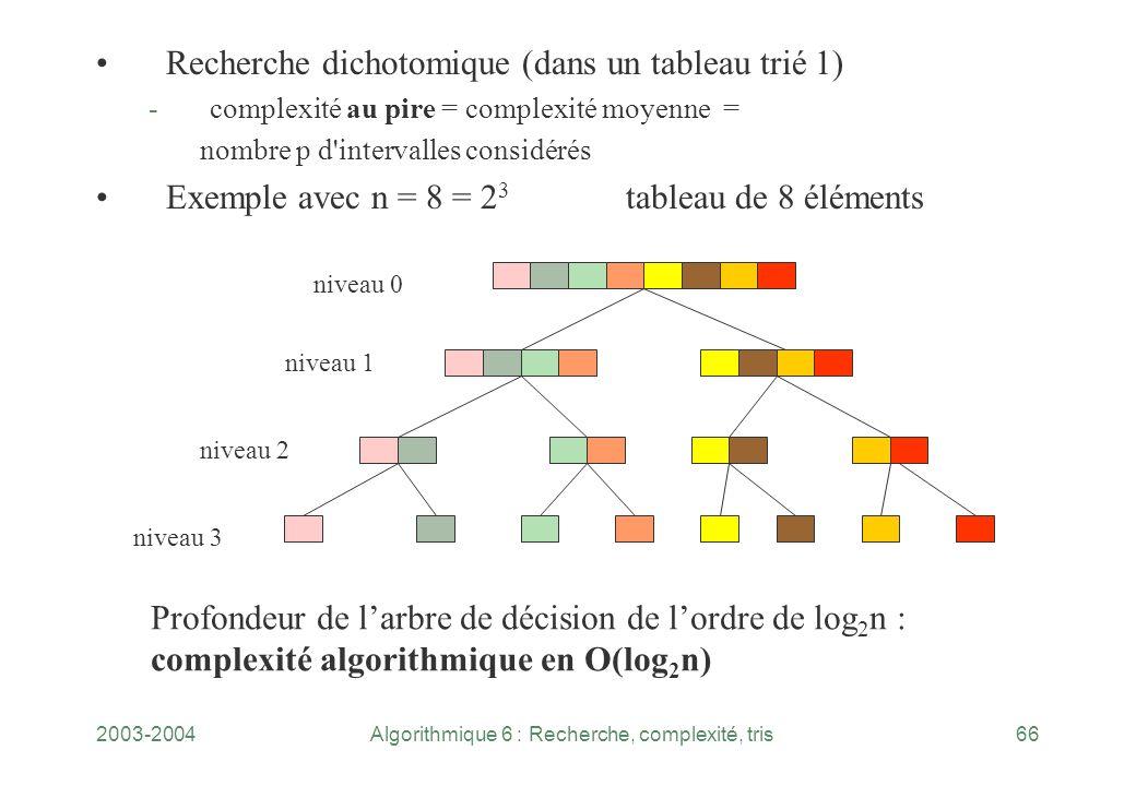2003-2004Algorithmique 6 : Recherche, complexité, tris66 Recherche dichotomique (dans un tableau trié 1) -complexité au pire = complexité moyenne = no