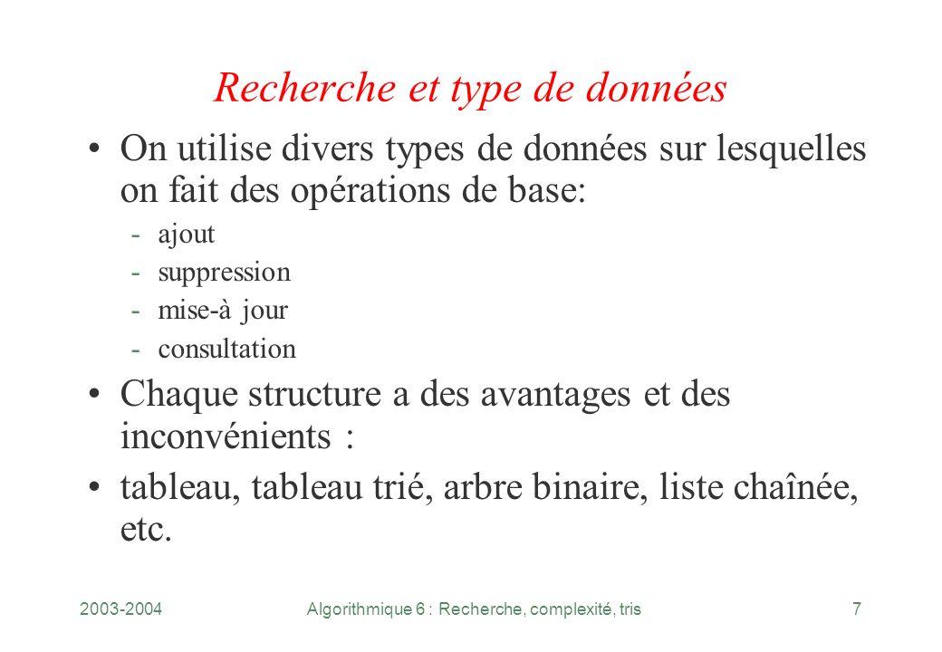 2003-2004Algorithmique 6 : Recherche, complexité, tris7 Recherche et type de données On utilise divers types de données sur lesquelles on fait des opé