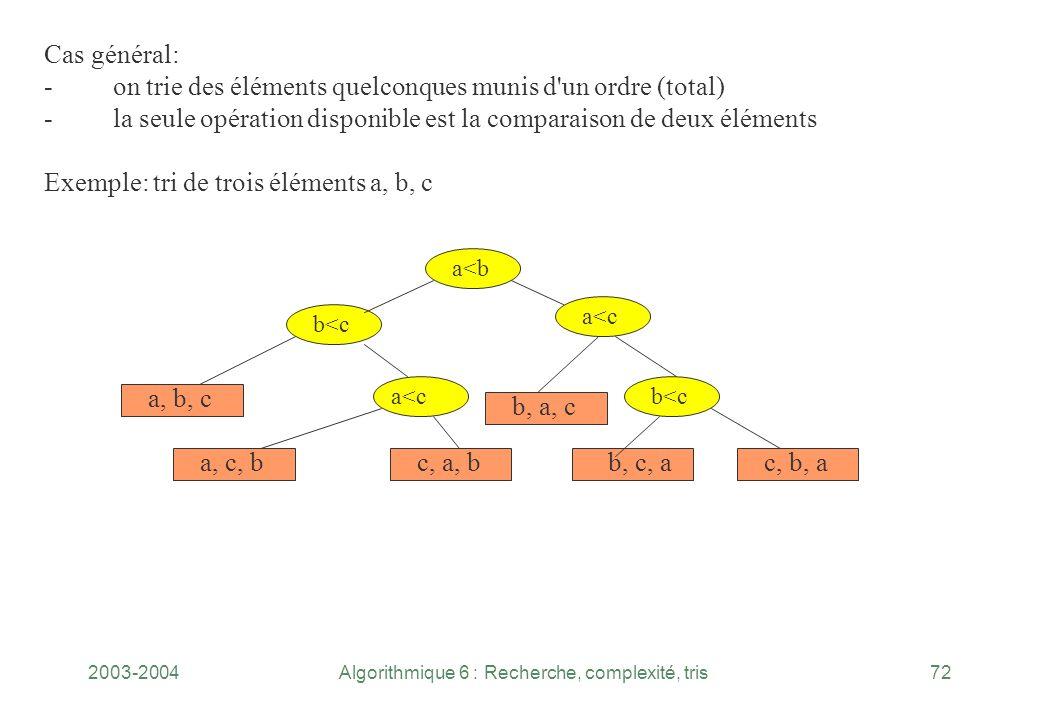 2003-2004Algorithmique 6 : Recherche, complexité, tris72 Cas général: - on trie des éléments quelconques munis d'un ordre (total) - la seule opération