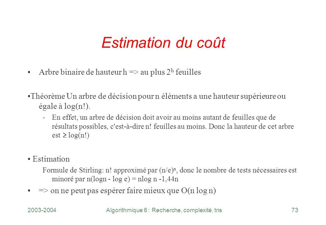 2003-2004Algorithmique 6 : Recherche, complexité, tris73 Estimation du coût Arbre binaire de hauteur h => au plus 2 h feuilles Théorème Un arbre de dé