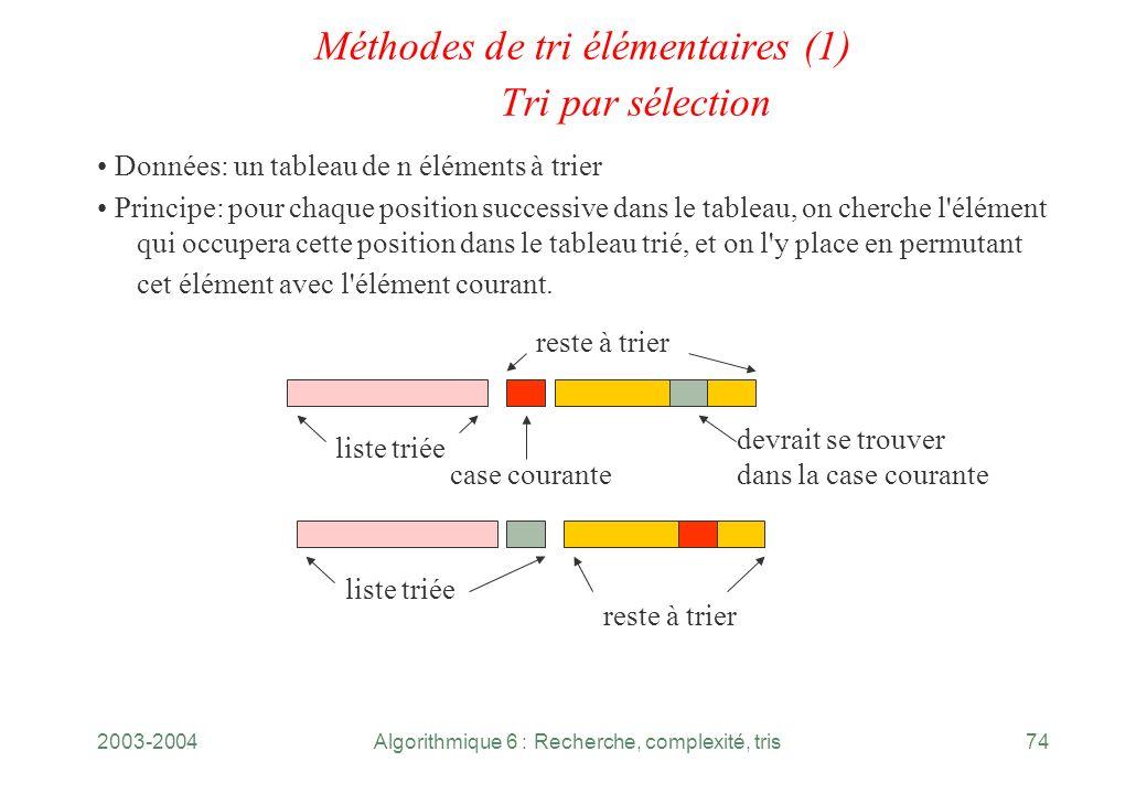 2003-2004Algorithmique 6 : Recherche, complexité, tris74 Méthodes de tri élémentaires (1) Tri par sélection Données: un tableau de n éléments à trier
