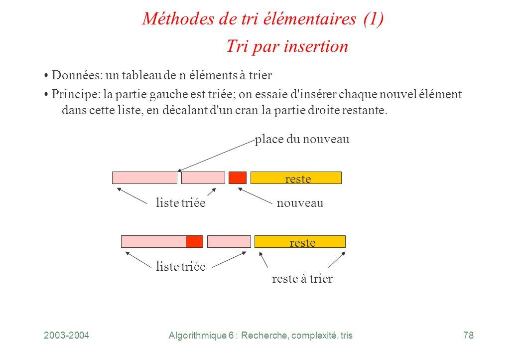 2003-2004Algorithmique 6 : Recherche, complexité, tris78 Méthodes de tri élémentaires (1) Tri par insertion Données: un tableau de n éléments à trier