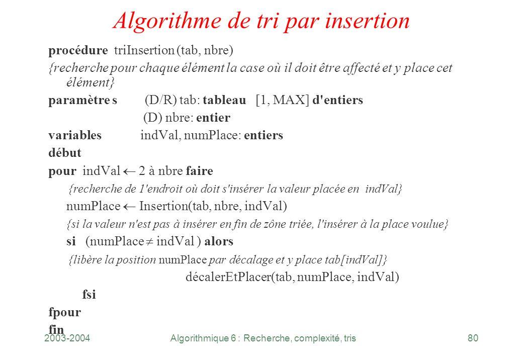 2003-2004Algorithmique 6 : Recherche, complexité, tris80 Algorithme de tri par insertion procédure triInsertion (tab, nbre) {recherche pour chaque élé