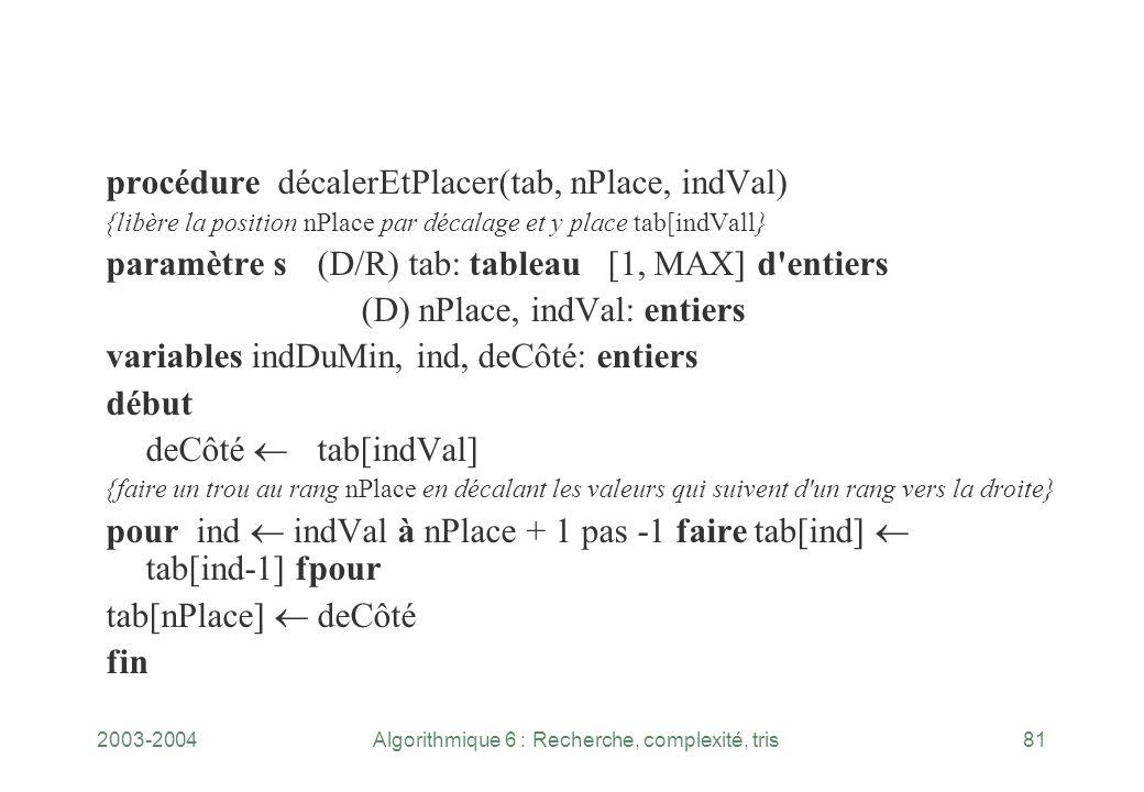 2003-2004Algorithmique 6 : Recherche, complexité, tris81 procédure décalerEtPlacer(tab, nPlace, indVal) {libère la position nPlace par décalage et y p