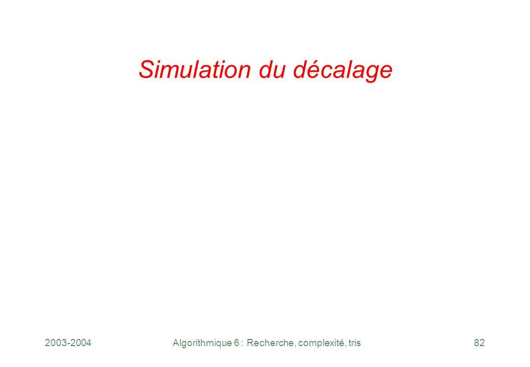 2003-2004Algorithmique 6 : Recherche, complexité, tris82 Simulation du décalage