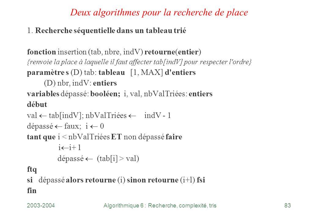 2003-2004Algorithmique 6 : Recherche, complexité, tris83 Deux algorithmes pour la recherche de place 1. Recherche séquentielle dans un tableau trié fo